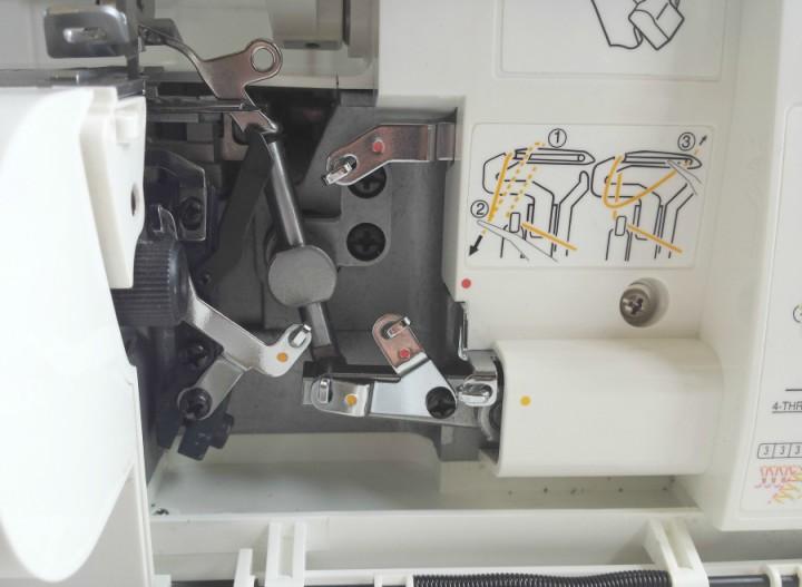 Anatomía de una remalladora áncoras