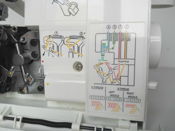 Anatomía de una remalladora ancora inferior
