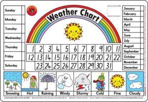 gráficos educativos niños