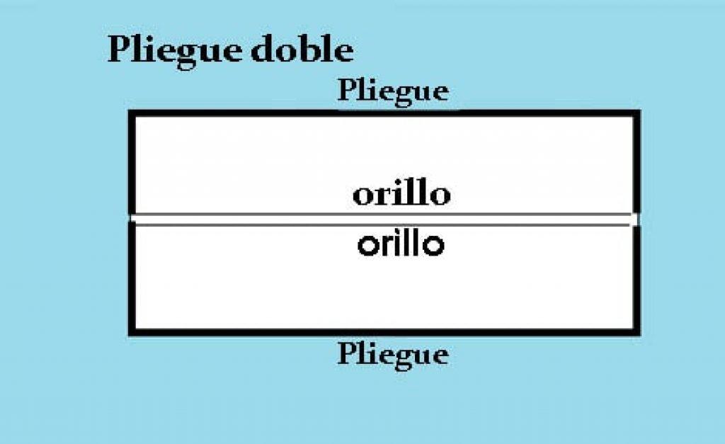 pliegue doble